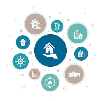 Property infographic 10 schritte bubble design.eigenschaftstyp, ausstattung, mietvertrag, grundriss einfache symbole