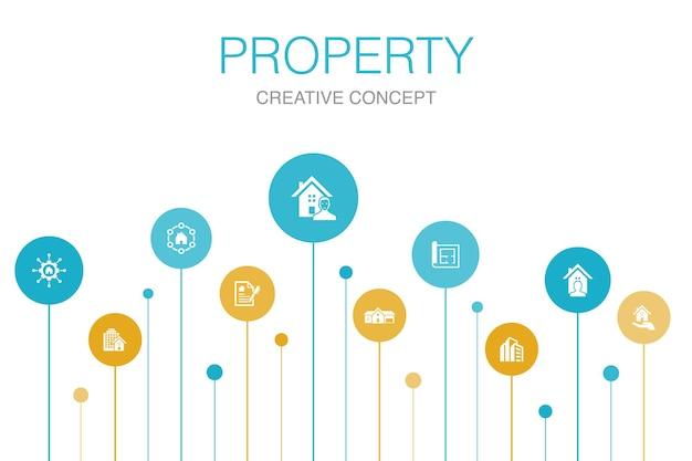 Property infographic 10 schritte vorlage.eigenschaftstyp, ausstattung, mietvertrag, grundriss einfache symbole