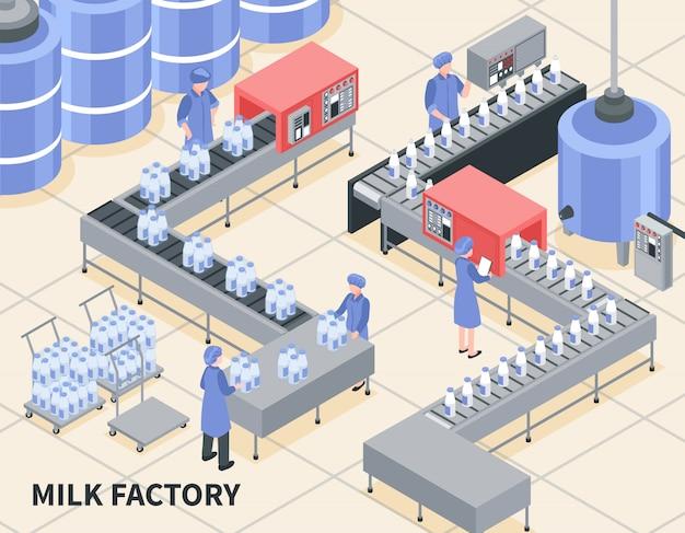 Prozess der milchverpackung auf isometrischer illustration der fabrik