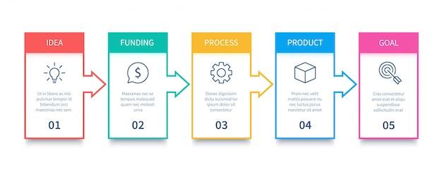 Prozessdiagramm. pfeildiagramm, flüssige prozesse und geschäftsprozessschritte infographic lokalisiert