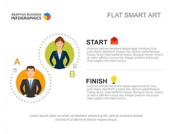 Prozessdiagrammschablone mit zwei Schritten für Darstellung. Visualisierung von Geschäftsdaten