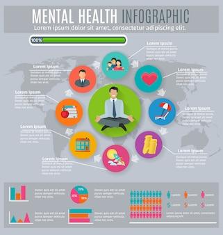 Psychische gesundheit infografik-präsentation