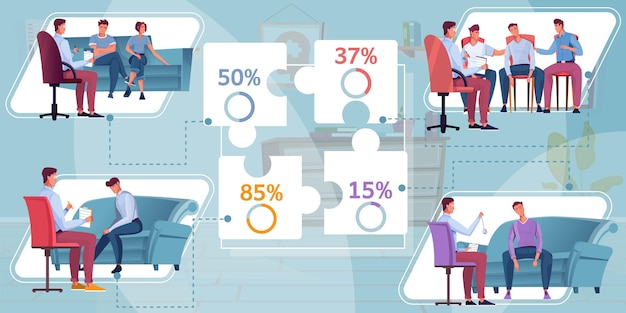 Psychologie infografik zusammensetzung mit flachen zeichen des psychologen mit kunden patienten und puzzle bildunterschriften mit prozentsätzen illustration