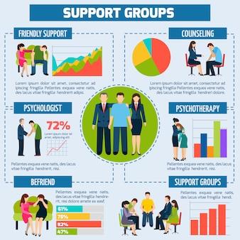 Psychologische beratung und unterstützung infografik präsentation