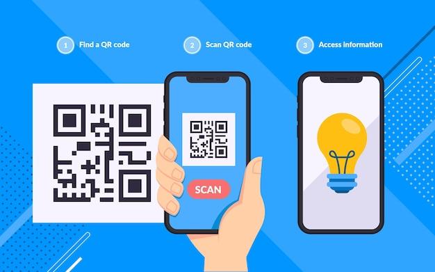 Qr-code-scan-schritte auf dem smartphone dargestellt