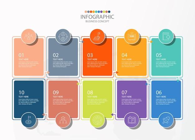 Quadratische infografik mit 10 schritten, prozess oder optionen, prozessdiagramm, wird für prozessdiagramme, präsentationen, workflow-layout, flussdiagramm, infografik verwendet. vektorillustration eps10.