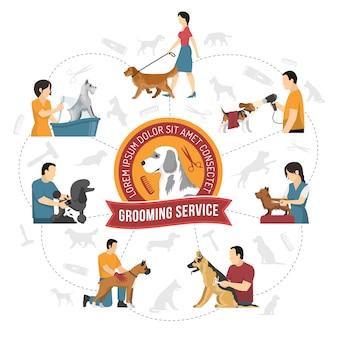 Qualifizierter pflegedienst