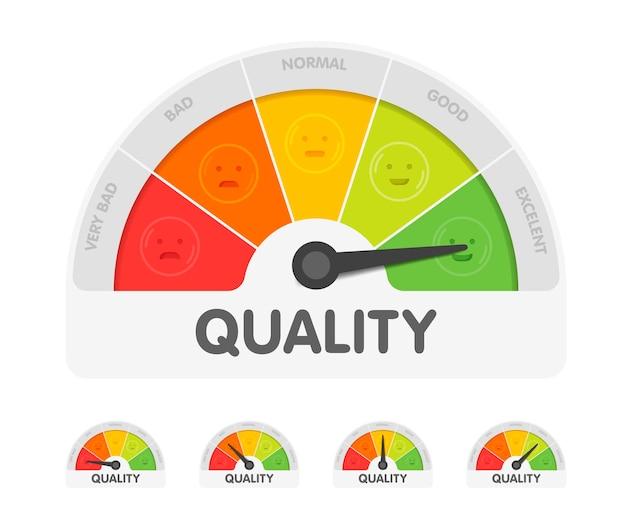 Qualitätsmesser mit verschiedenen emotionen. messinstrument-anzeige-vektor-illustration. schwarzer pfeil im farbigen diagrammhintergrund.