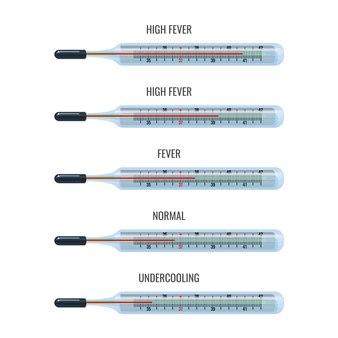 Quecksilberthermometer mit hohem fieber und normaler unterkühlung.