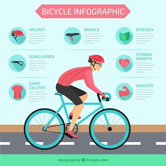 Radfahren infografik