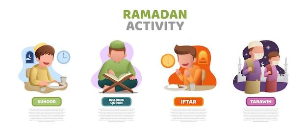 Ramadan-aktivität mit muslimischer mann- und frauenillustration, horizontale fahnenschablone