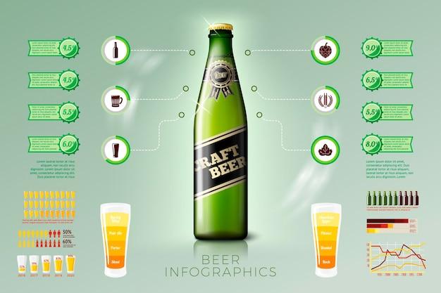 Realistische 3d-bierflasche mit business-infografiken, symbolen und diagrammen einzeln auf hellem hintergrund
