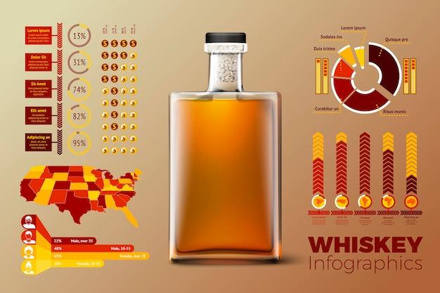 Realistische 3d-whiskey-flasche mit business-infografiken, symbolen und diagrammen