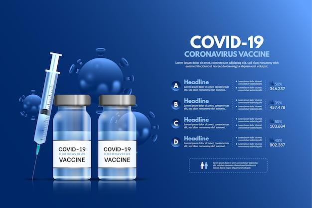 Realistische covid19-impfstoff-infografik
