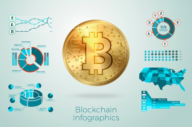 Realistische goldene 3d-bitcoin mit geschäftsinfografiken