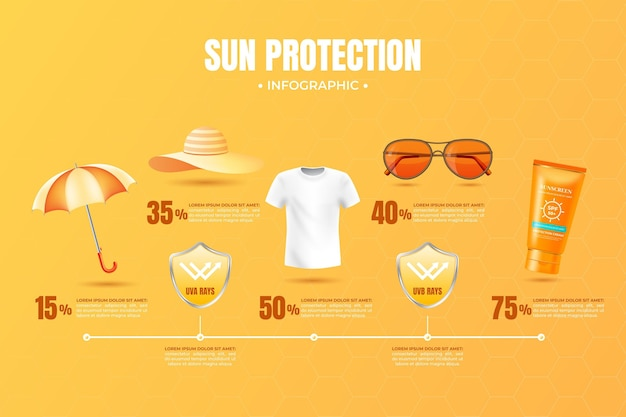 Realistische sonnenschutz-infografik