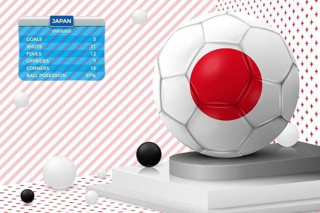 Realistischer fußballball 3d mit japan-flagge, anzeigetafel, lokalisiert in der eckwand