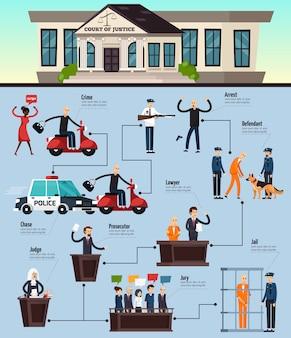 Recht und gerechtigkeit orthogonale infografiken