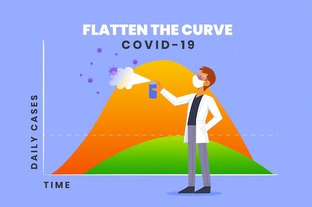 Reduzieren sie die täglichen fälle und das zeitdiagramm der kurve