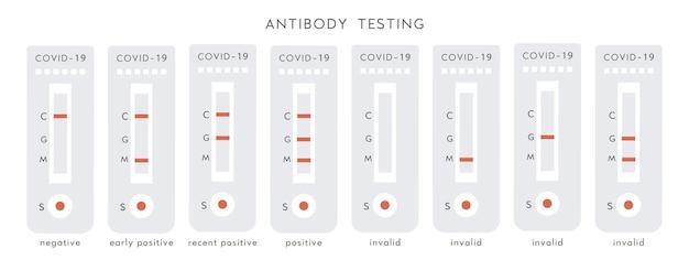 Reihe von positiven, negativen und ungültigen covid-19-ergebnissen. diagnose-testkit für coronavirus-antikörper.