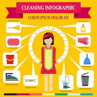 Reinigung infografik in flachen stil für jedes design