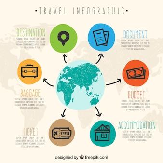 Reise-infografik-design