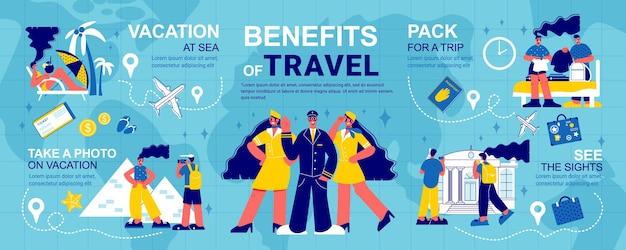 Reise-infografiken mit ortsschildern und routenabbildung