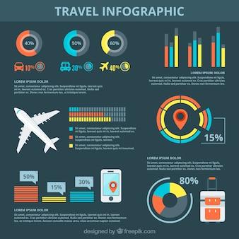 Reise infografisch mit bunten grafiken