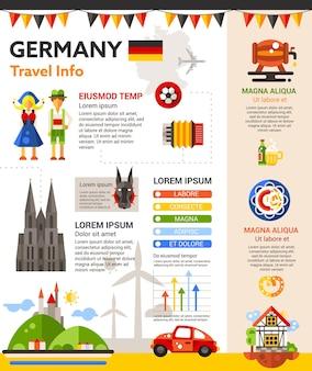 Reise nach deutschland - info