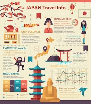 Reise nach japan - info