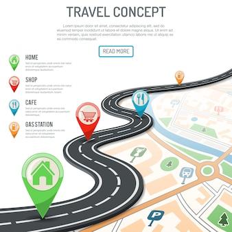 Reise- und navigationskonzept