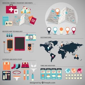 Reisen infografik