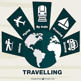 Reisen transportmöglichkeiten vektor