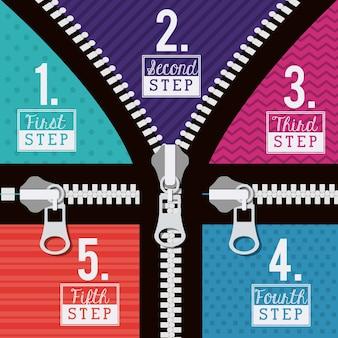 Reißverschluss digitales design