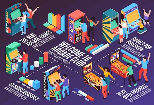 Retro arcade münze betrieben spielautomaten club für erwachsene und kinder isometrische infografik flussdiagramm