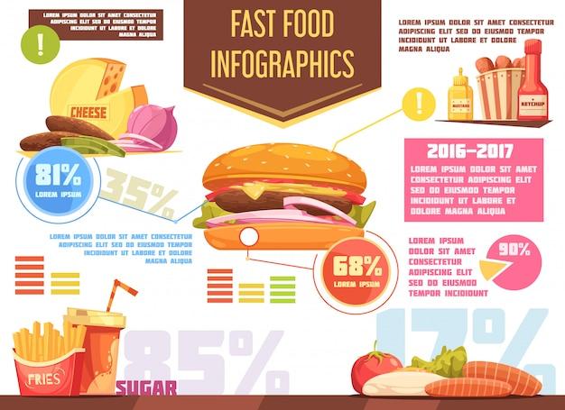 Retro-cartoon-infografiken des schnellimbisses mit diagrammen und informationen über burger-kartoffel-pommes frites trinken soßen