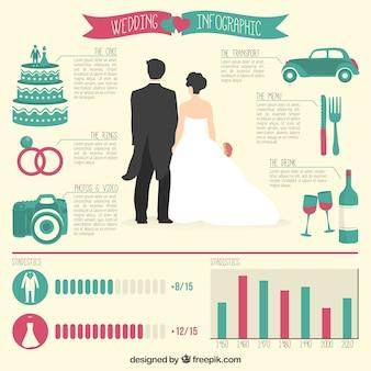 Retro jäten infografik