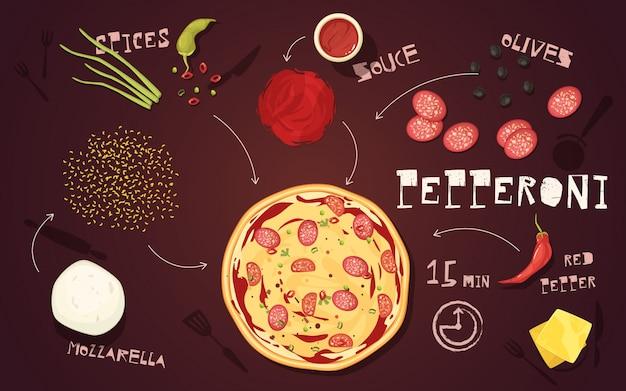 Rezept von pizza-pepperoni mit mozzarellasalami-gemüse