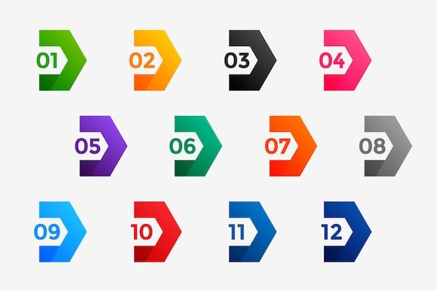 Richtungs-aufzählungszeichen von eins bis zwölf