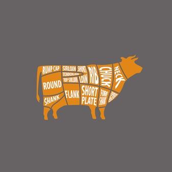 Rindfleisch für metzgerei
