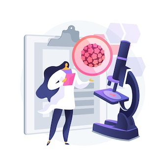 Risikofaktoren für die vektorillustration des abstrakten hpv-konzepts. übertragung des humanen papillomavirus, risikofaktoren, hpv-prävention, infektionsdiagnose und -behandlung, abstrakte metapher des immunsystems.
