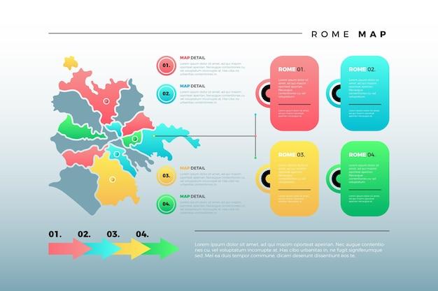 Rom karte infografiken Kostenlosen Vektoren