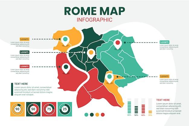 Rom karte infografiken