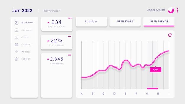 Rosa benutzeroberfläche des dashboards Kostenlosen Vektoren