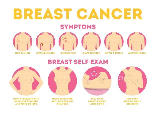 Rosa infografik des brustkrebses für frauenbewusstsein.