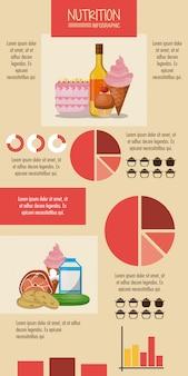 Rote infografik der nahrung und des lebensmittels