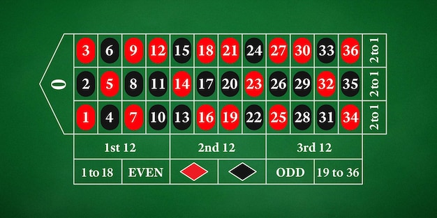 Roulette-tisch. feld zum spielen von klassischem europäischem roulette mit einer null auf einem grünen tuch.
