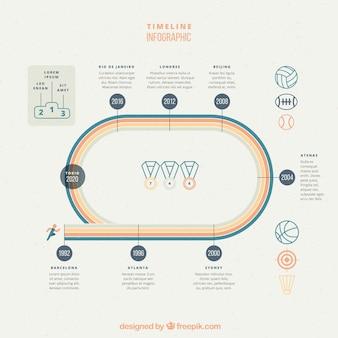 Rund infografik über die olympischen spiele