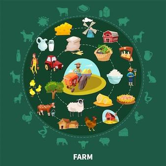 Runde karikatur der farmkarikatur mit lokalisiertem symbolsatz kombiniert im großen kreis