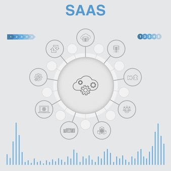 Saas-infografik mit symbolen. enthält symbole wie cloud-speicher, konfiguration, software, datenbank